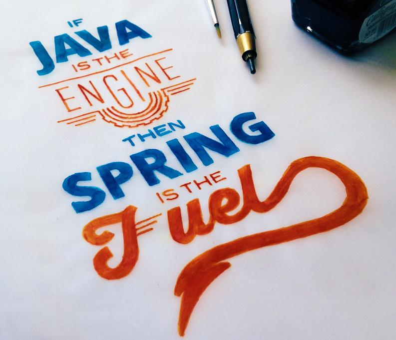 If Java is the Engine, then Spring is the Fuel