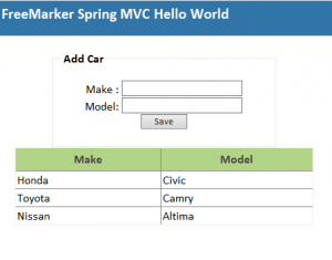 introduction to using freemarker in spring mvc baeldung