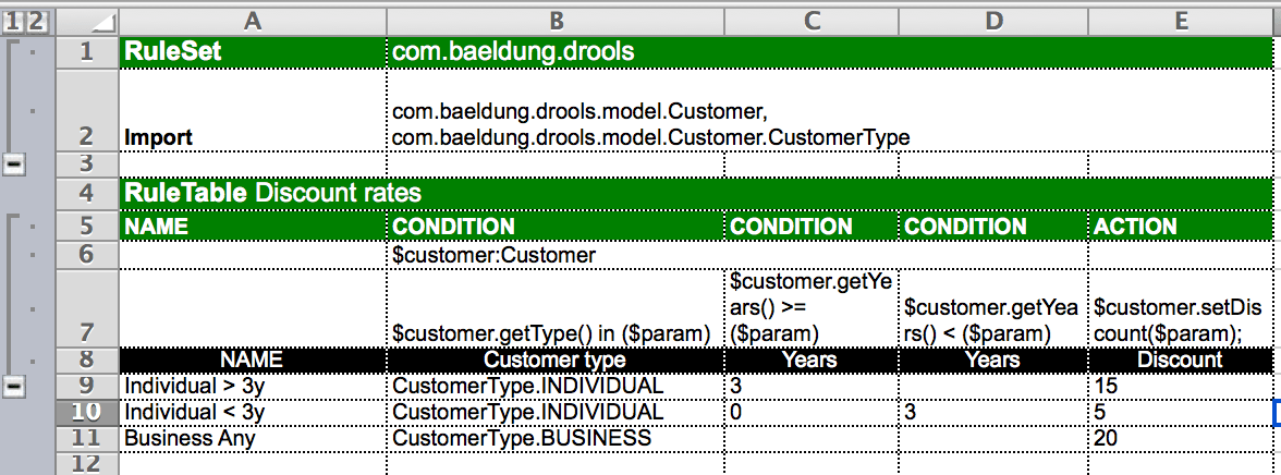 Drools Using Rules from Excel Files | Baeldung