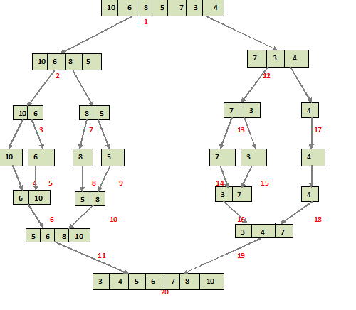 Merge Sort in Java | Baeldung