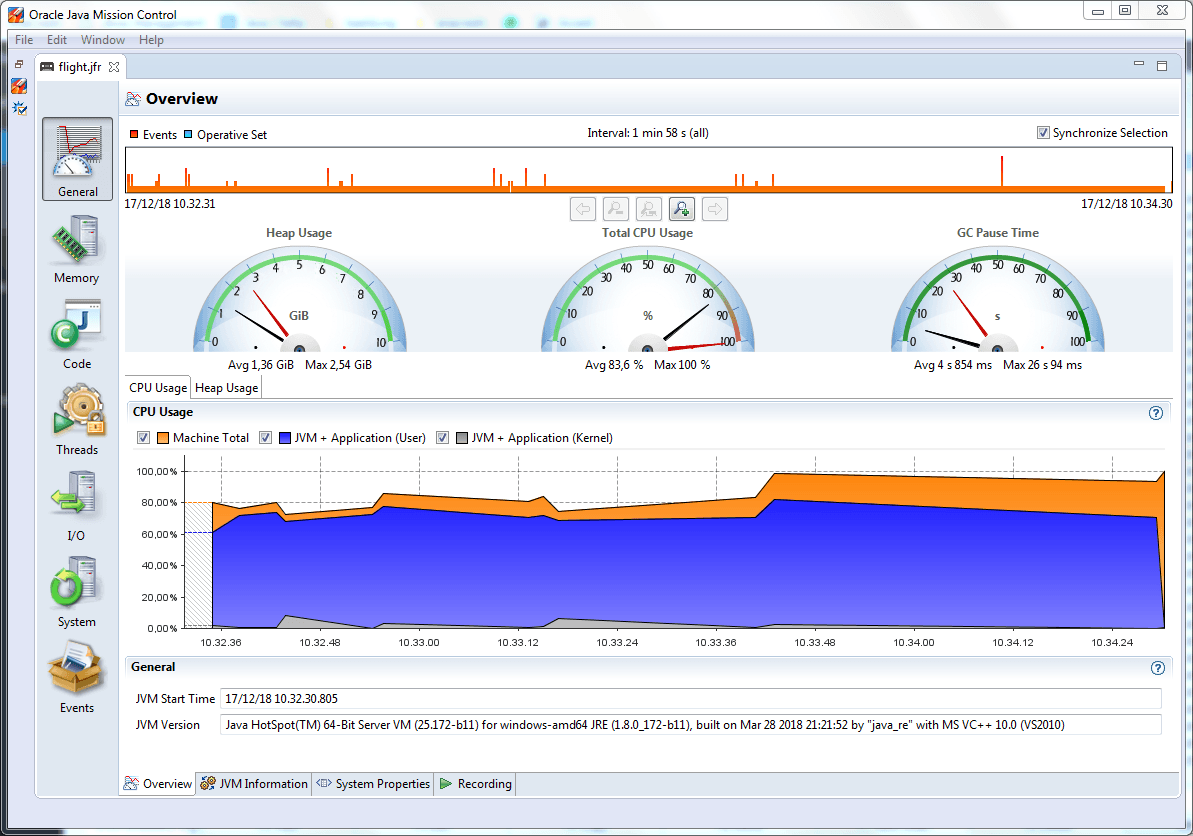 Monitoring Java Applications with Flight Recorder | Baeldung