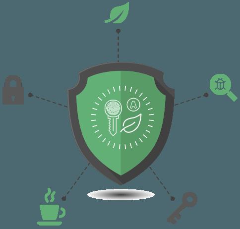 Learn Spring Security OAuth Course | Baeldung
