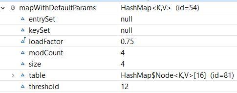 Java HashMap Load Factor